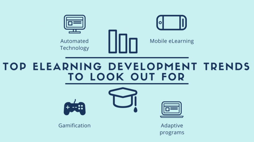 4 Top eLearning Development Trends To Look Out For