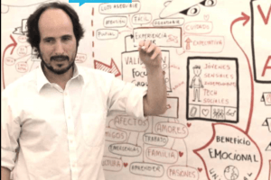Visual Thinking In The Education Sector