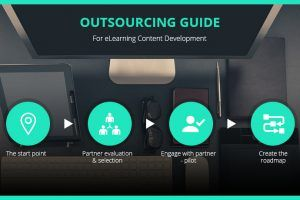 A Step-By-Step Outsourcing Guide For eLearning Content Development