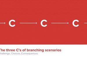 The 3 Cs Of Branching Scenarios