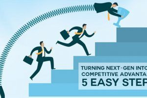 5 Easy Steps To Turn Next-Gen Into A Competitive Advantage