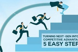 5 Easy Steps To Creating An Industry-Ready Workforce