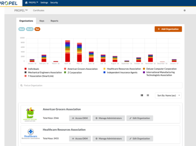 Screenshot of PROPEL Enterprise + Distribute