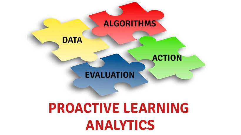 Are Your Learning Analytics Proactive Or Reactive?