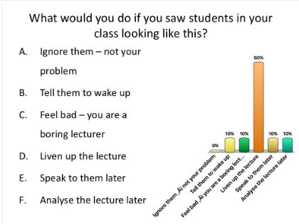 Disengaged Students--Credit: www.inspirelearning.com