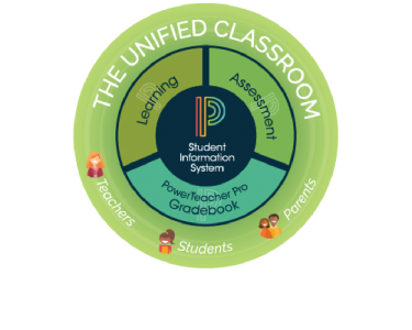 PowerSchool Showcases Unified Classroom Solution