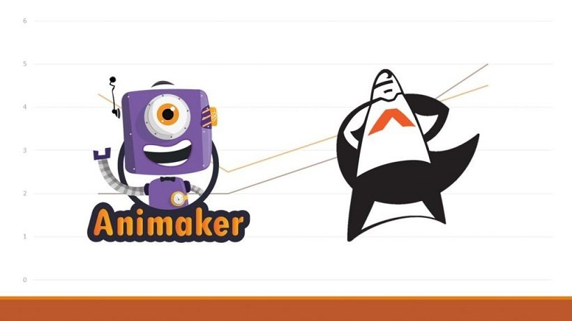Animaker Vs  Animatron: A Comparison - eLearning Industry