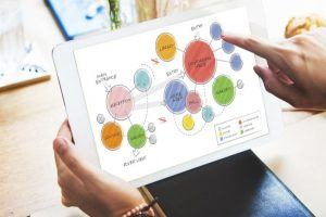 4 Useful Applications Of Mind Mapping In Business