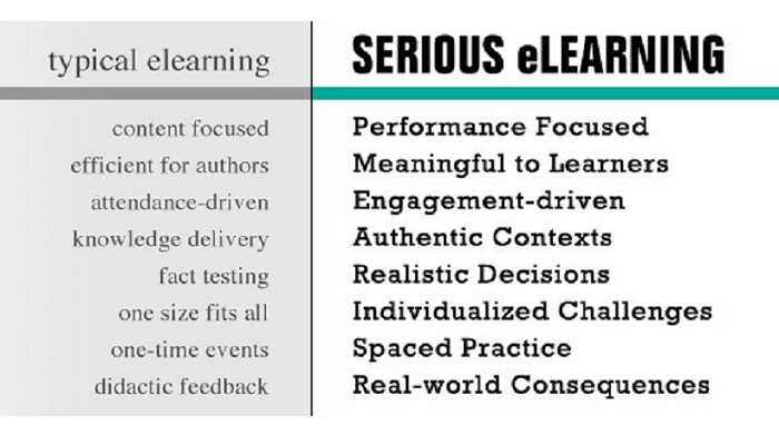 e-Learning Comparisons--Credit: www. onlinelearninginsights.wordpress.com
