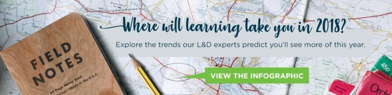 2018 Instructional Design Trends And Learning Trends: The Journey Of Learning - Infographic