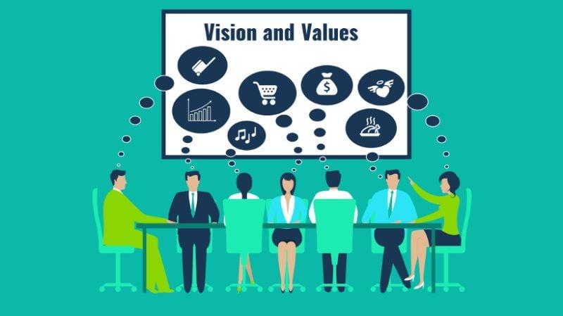 Why Creating A Sense Of Purpose At Work Matters 1