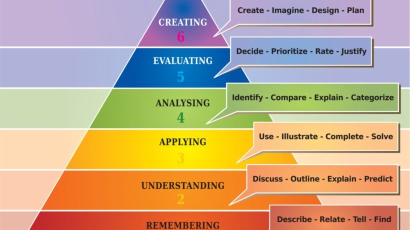 Using Bloom S Taxonomy To Build A Solid Foundation For Business Learning Elearning Industry