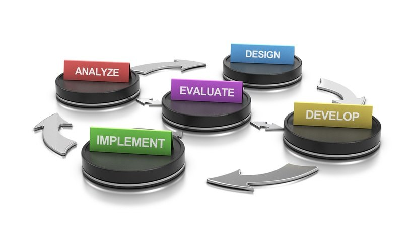 How To Use The Addie Instructional Design Model Elearning Industry