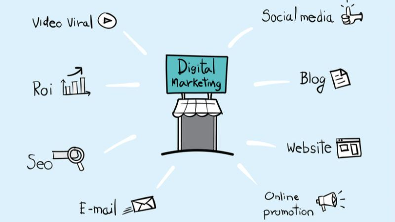 digital marketing strategies for elearning companies