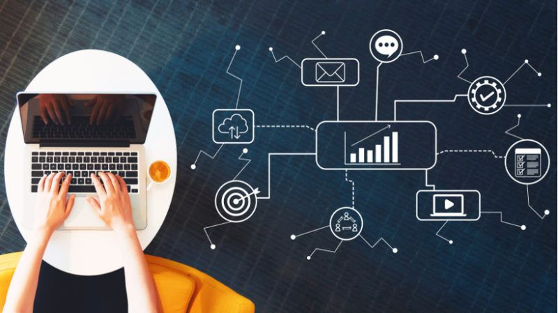 top benefits of digital marketing techniques